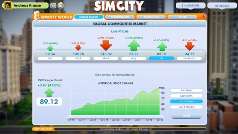 Screenshot 6 - SimCity