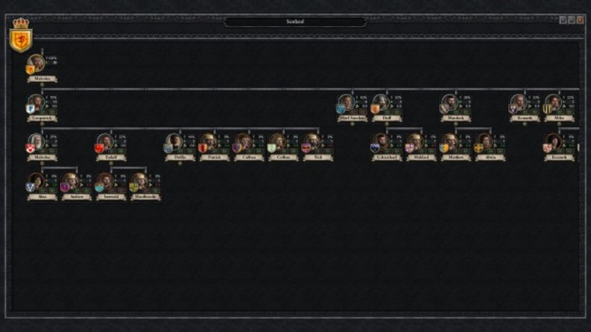 Screenshot 4 - Crusader Kings II: Celtic Unit Pack