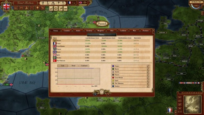 Screenshot 4 - March of the Eagles: British Unit Pack