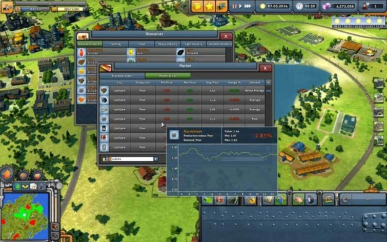 Screenshot 3 - Industry Empire