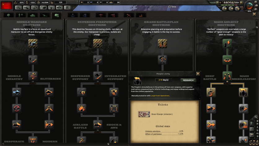 Screenshot 5 - Hearts of Iron IV: Cadet Edition