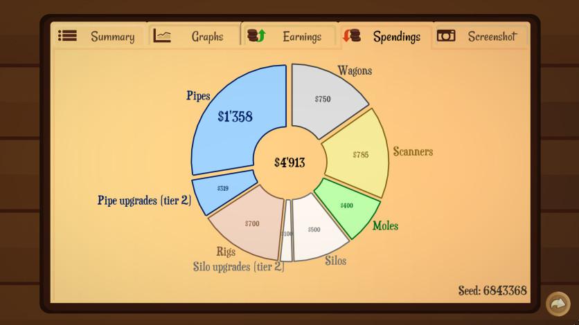 Screenshot 6 - Turmoil