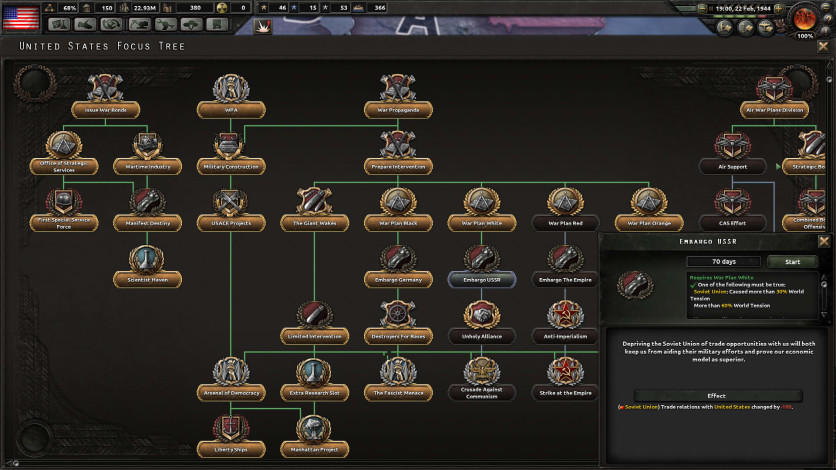 Screenshot 2 - Hearts of Iron IV: Man the Guns