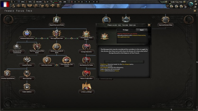 Screenshot 5 - Hearts of Iron IV: La Résistance