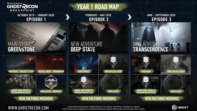 Screenshot 1 - Tom Clancy's Ghost Recon Breakpoint - Year 1 Pass