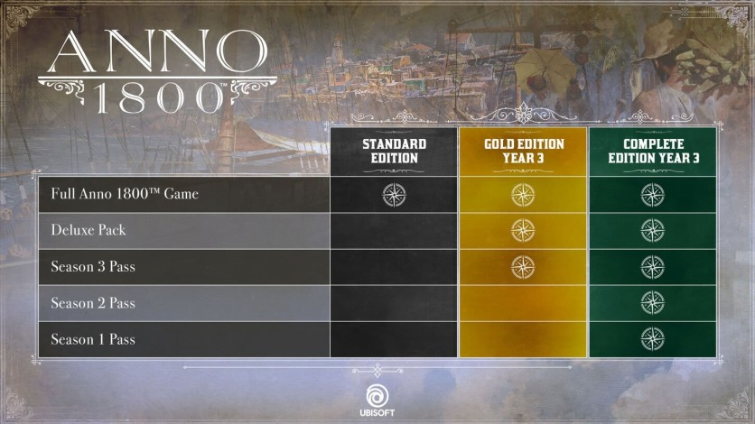 Screenshot 2 - Anno 1800 Season 3 Pass